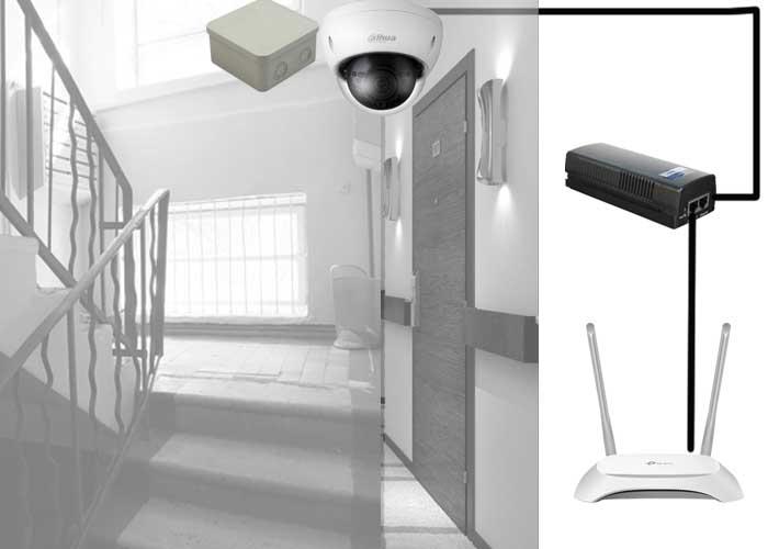 Схема подключения комплекта видеонаблюдения с 1 камерой Dahua